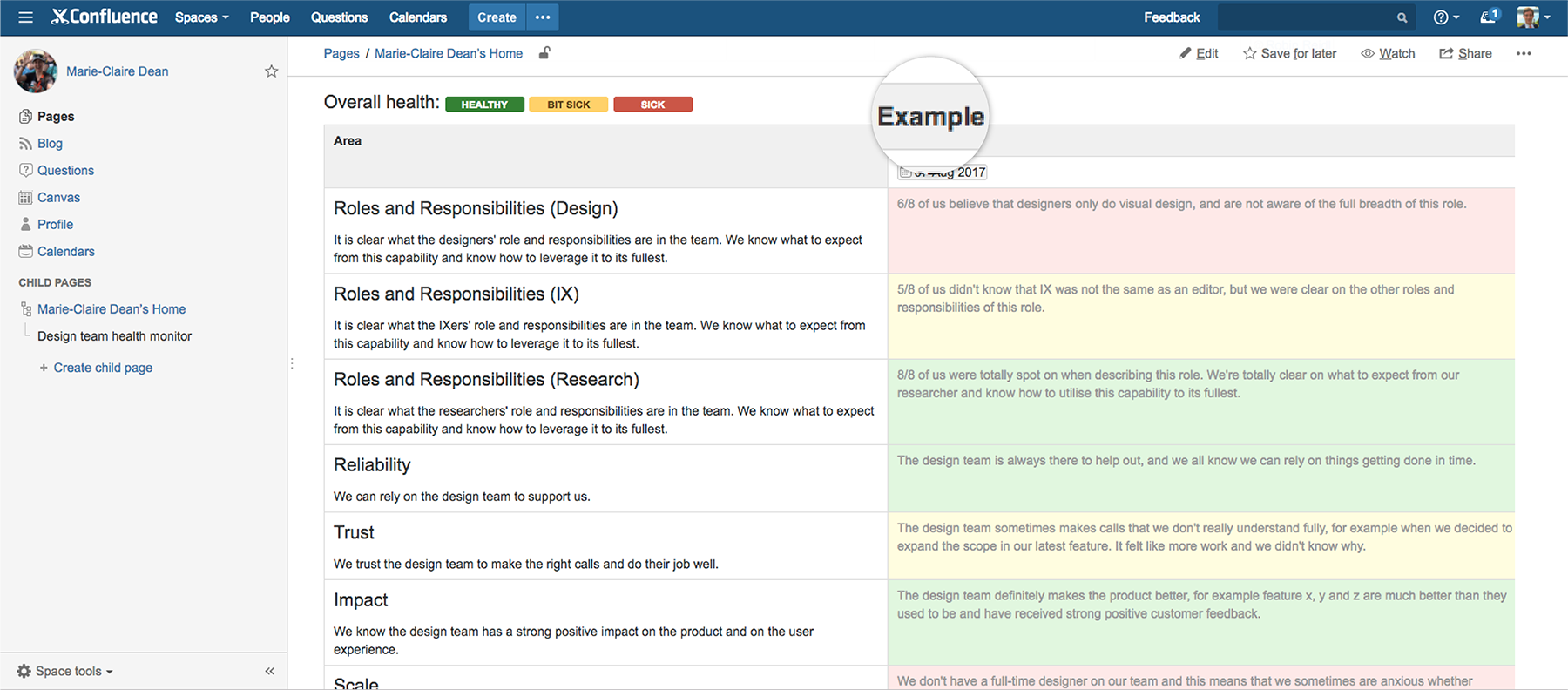 A typical confluence page showing how information can be shared in wiki format for everyone working on a project