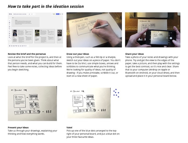 Step by step guide, showing people how to draw and share their ideas in the ideation session
